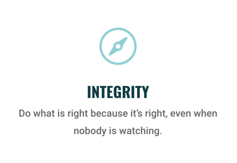UWP Values (Integrity)